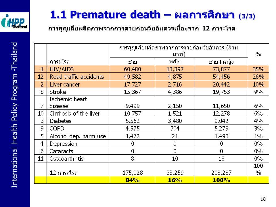 1.1 Premature death – ผลการศึกษา (3/3)
