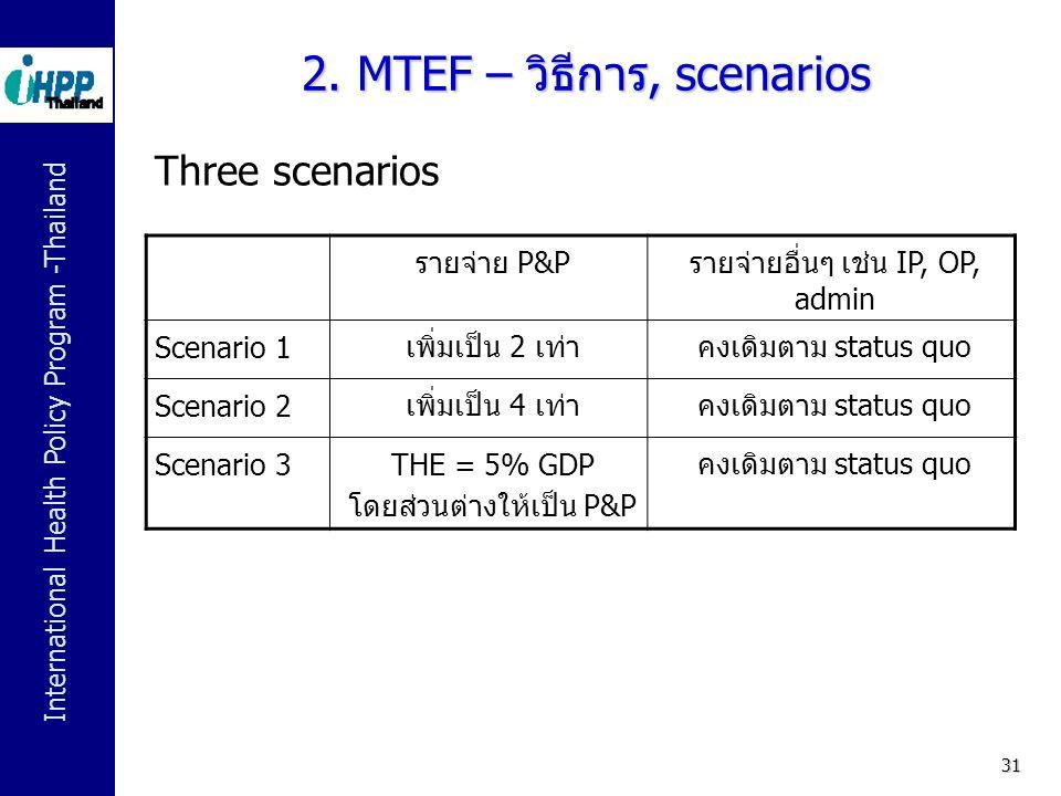 2. MTEF – วิธีการ, scenarios