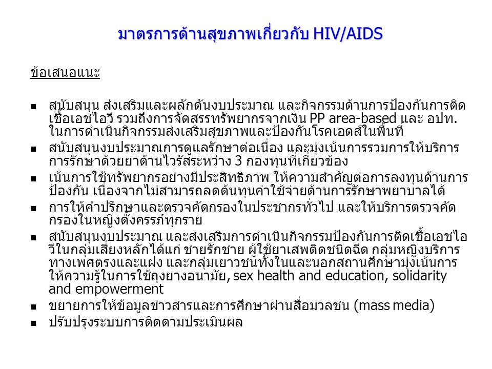 มาตรการด้านสุขภาพเกี่ยวกับ HIV/AIDS