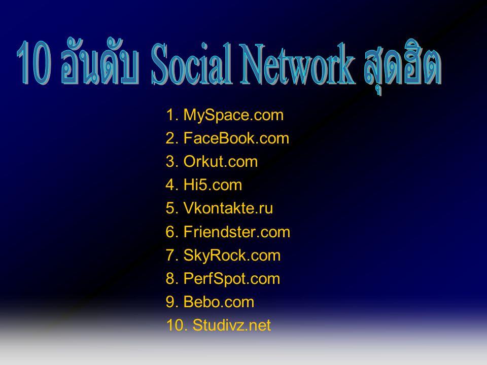 10 อันดับ Social Network สุดฮิต