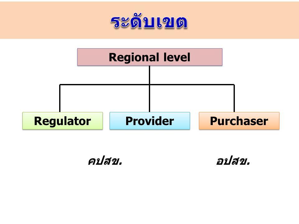 ระดับเขต Regional level Regulator Provider Purchaser คปสข. อปสข.