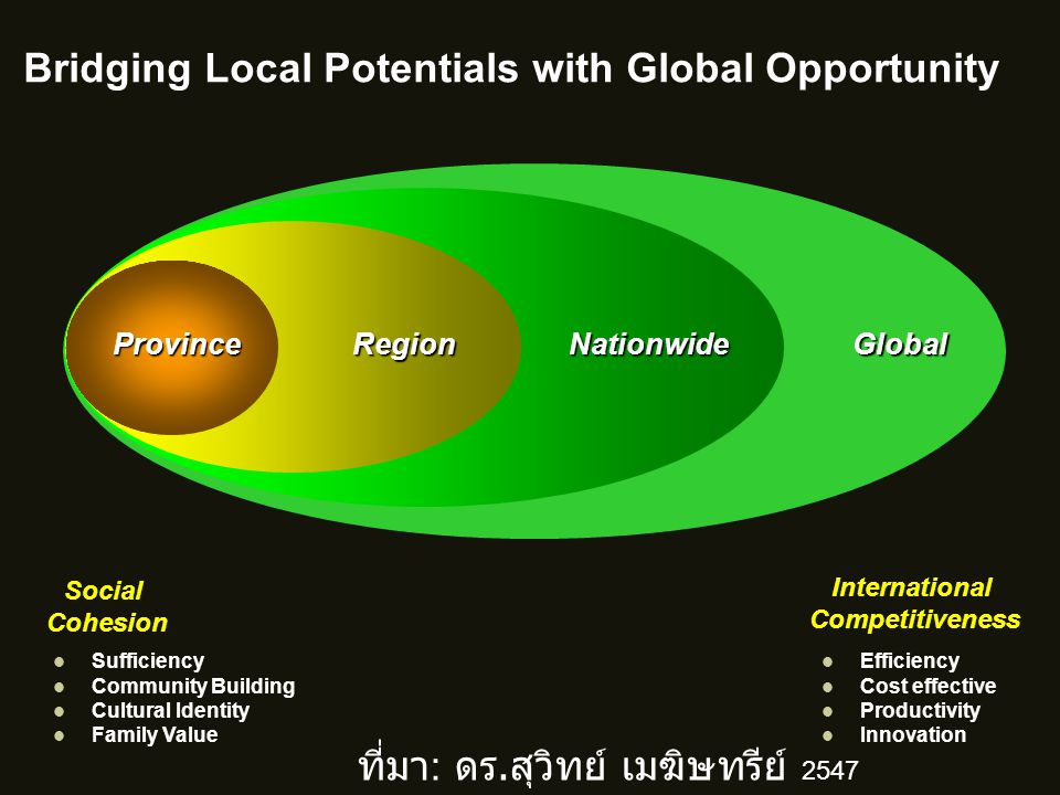 Bridging Local Potentials with Global Opportunity