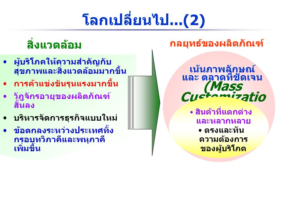 โลกเปลี่ยนไป...(2) (Mass Customization) สิ่งแวดล้อม