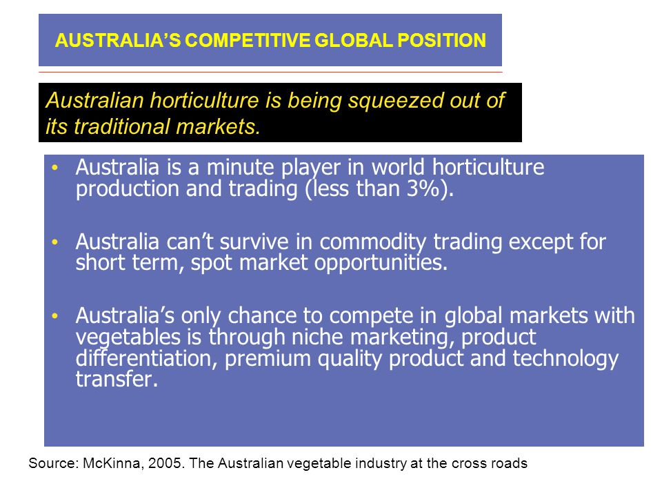 AUSTRALIA'S COMPETITIVE GLOBAL POSITION