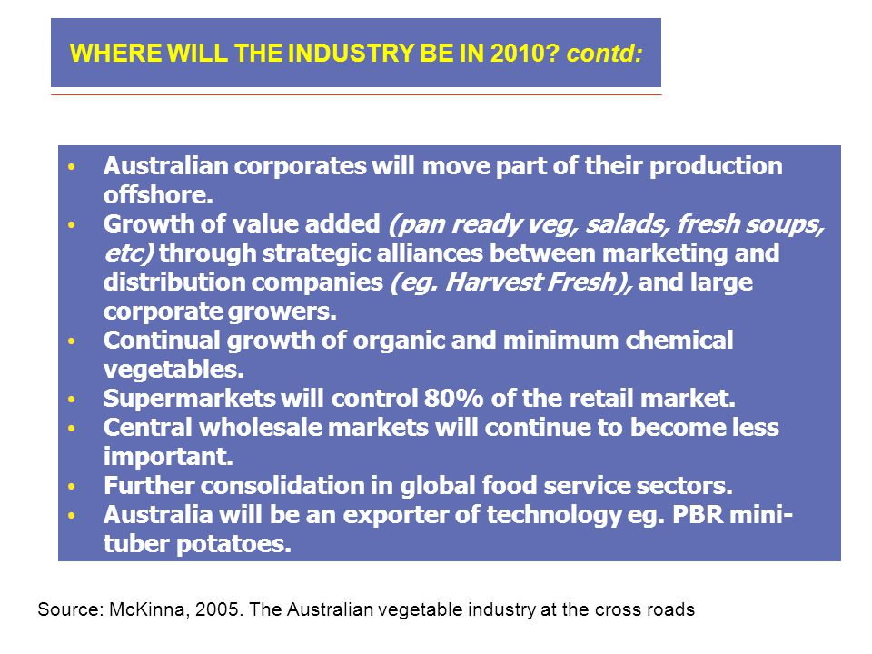 WHERE WILL THE INDUSTRY BE IN 2010 contd: