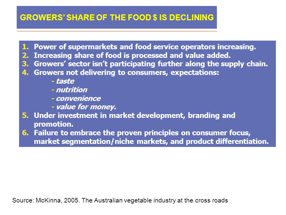 GROWERS' SHARE OF THE FOOD $ IS DECLINING