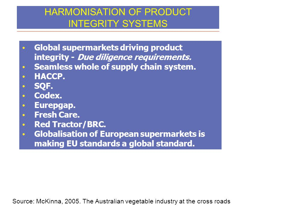 HARMONISATION OF PRODUCT INTEGRITY SYSTEMS