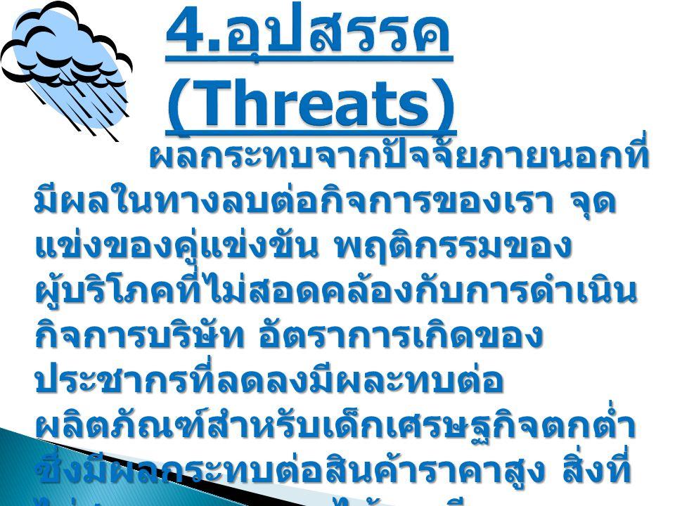 4.อุปสรรค (Threats)