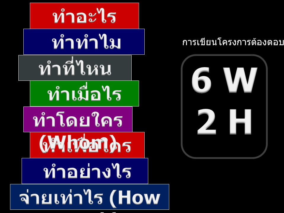 6 W 2 H ทำอะไร (What) ทำทำไม (Why) ทำที่ไหน (Where) ทำเมื่อไร (When)