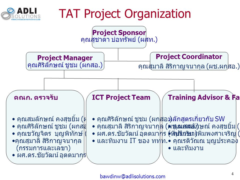 TAT Project Organization
