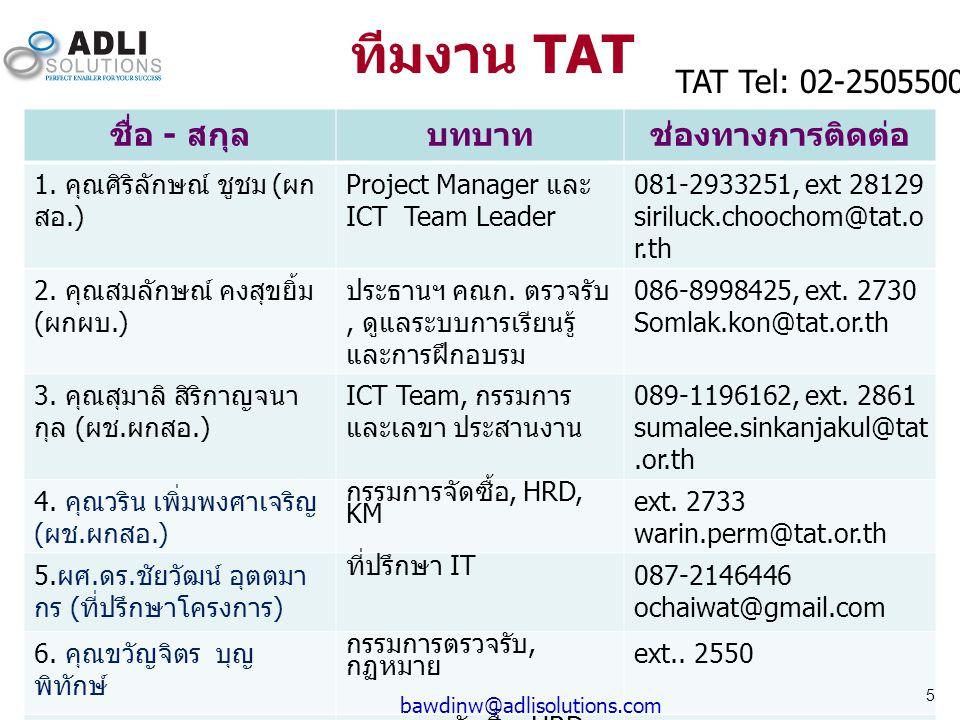 ทีมงาน TAT TAT Tel: 02-2505500 ชื่อ - สกุล บทบาท ช่องทางการติดต่อ