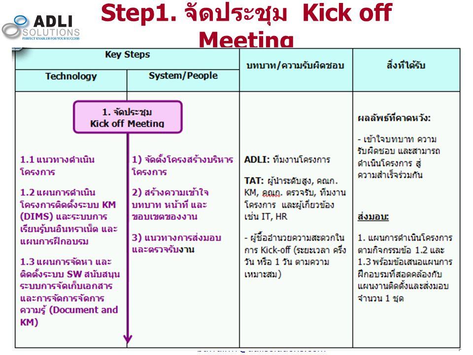 Step1. จัดประชุม Kick off Meeting