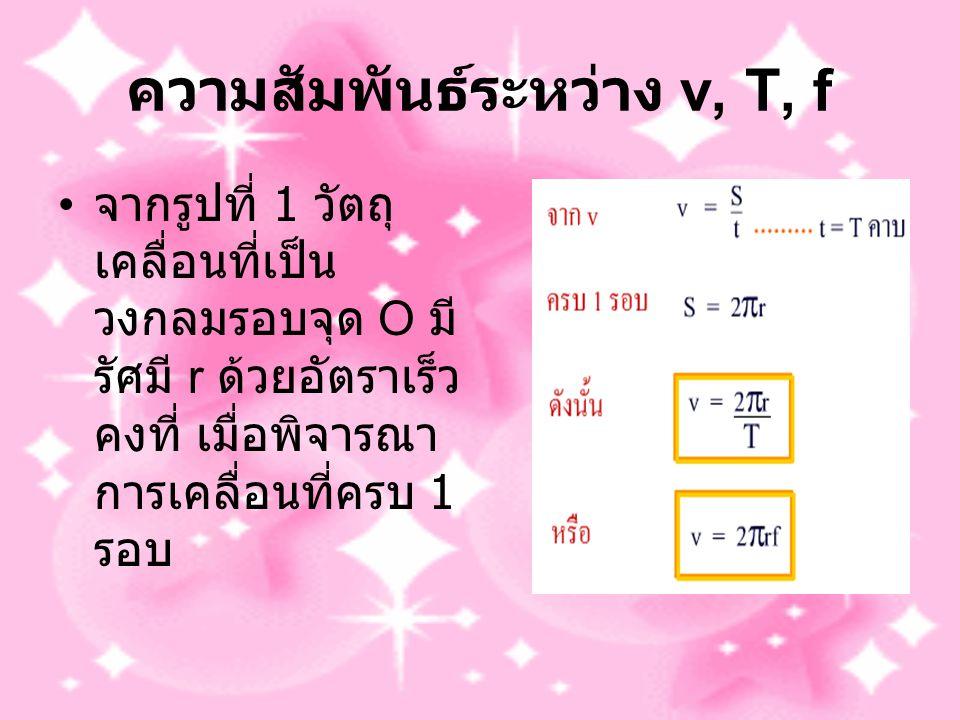 ความสัมพันธ์ระหว่าง v, T, f
