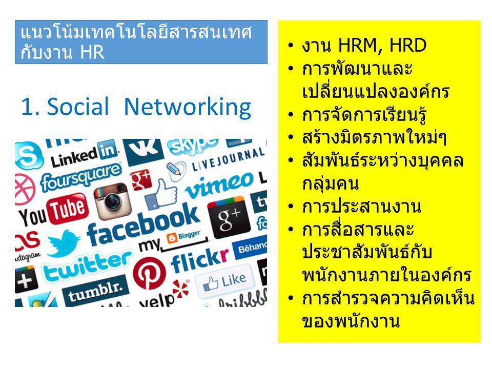 แนวโน้มเทคโนโลยีสารสนเทศกับงาน HR