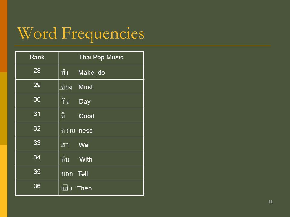 Word Frequencies ทำ Make, do ต้อง Must วัน Day ดี Good ความ -ness