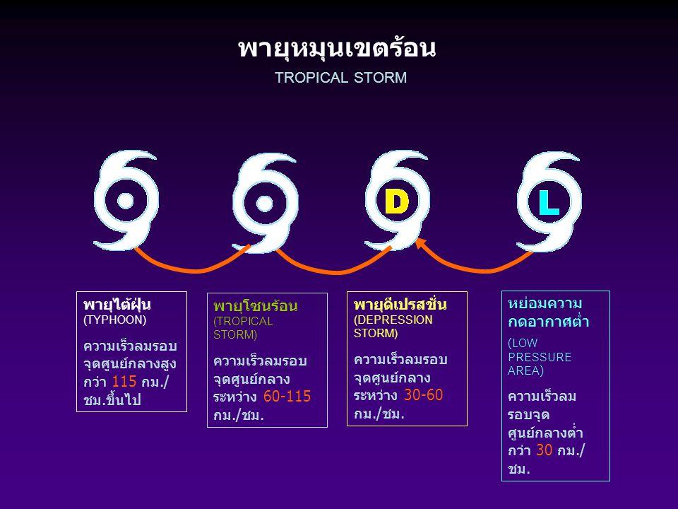 พายุหมุนเขตร้อน TROPICAL STORM พายุไต้ฝุ่น