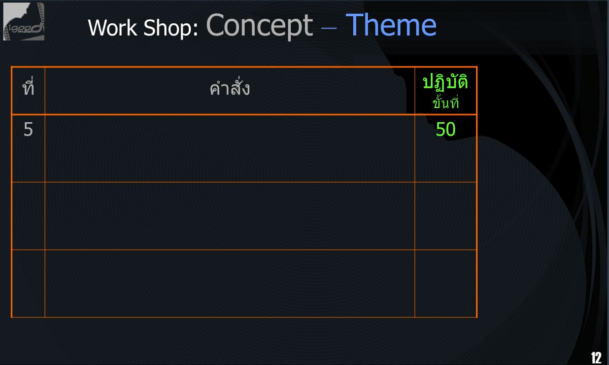 Work Shop: Concept – Theme