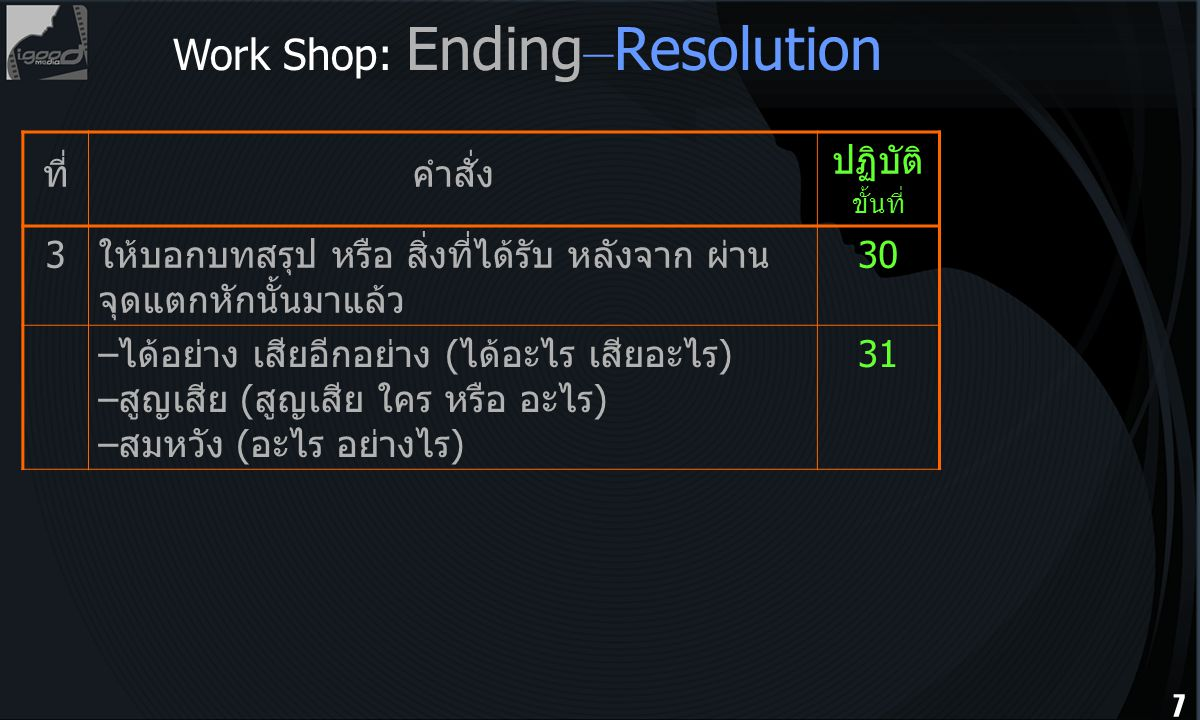 Work Shop: Ending–Resolution