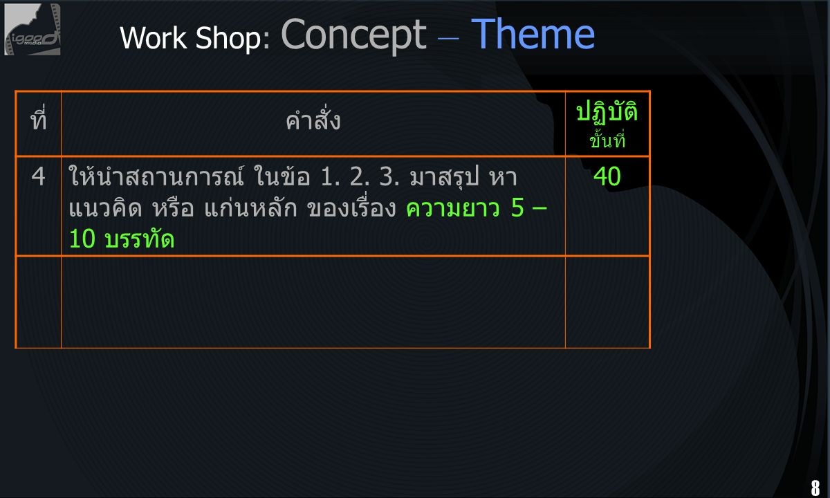Work Shop: Concept – Theme