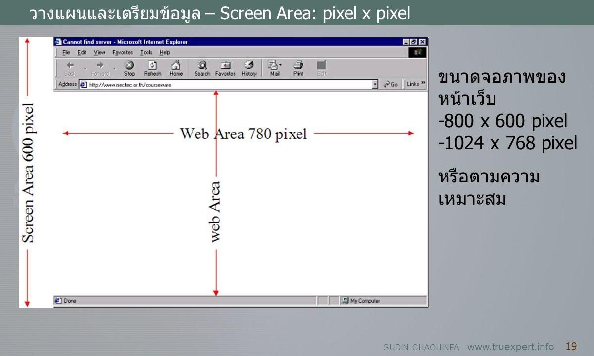ขนาดจอภาพของหน้าเว็บ -800 x 600 pixel -1024 x 768 pixel
