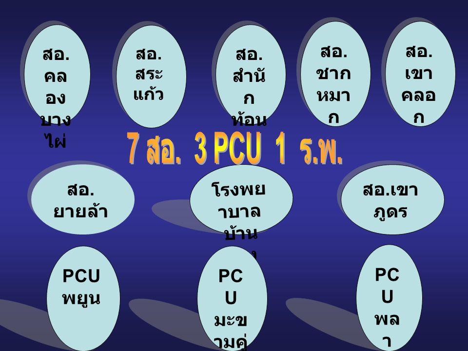 7 สอ. 3 PCU 1 ร.พ. สอ.ชากหมาก สอ.เขาคลอก สอ.คลองบางไผ่ สอ.สำนักท้อน