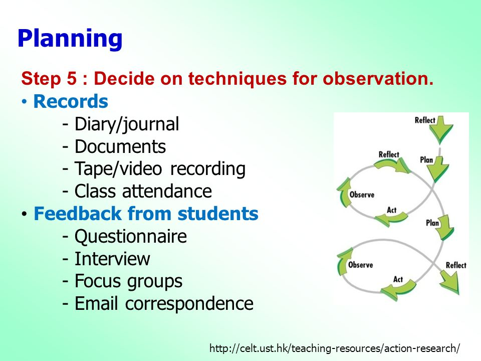 Planning Step 5 : Decide on techniques for observation. Records