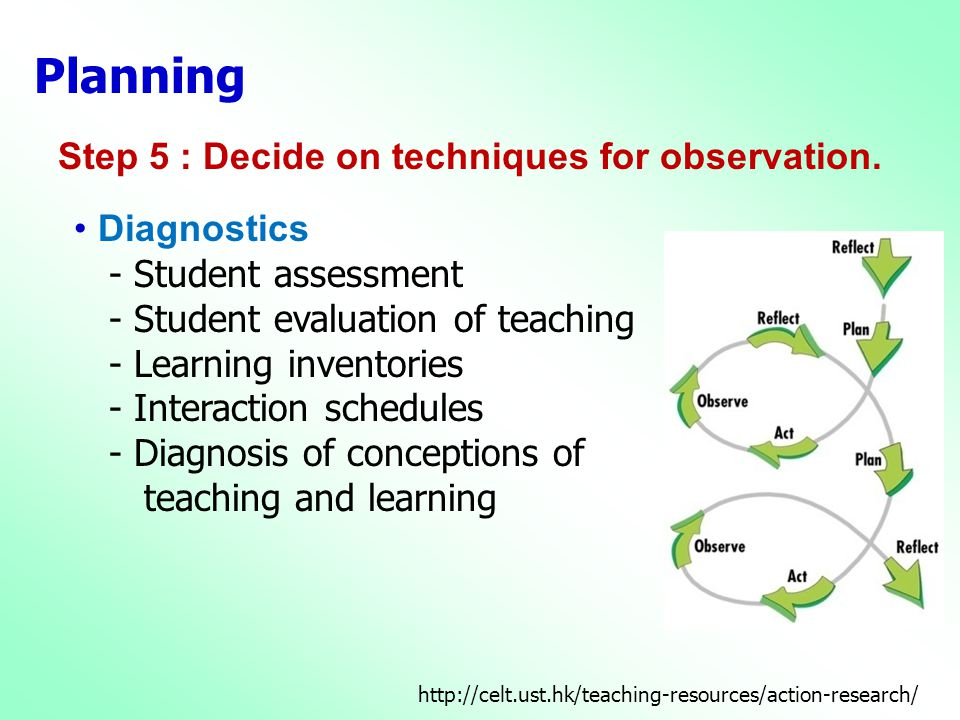 Planning Step 5 : Decide on techniques for observation. Diagnostics