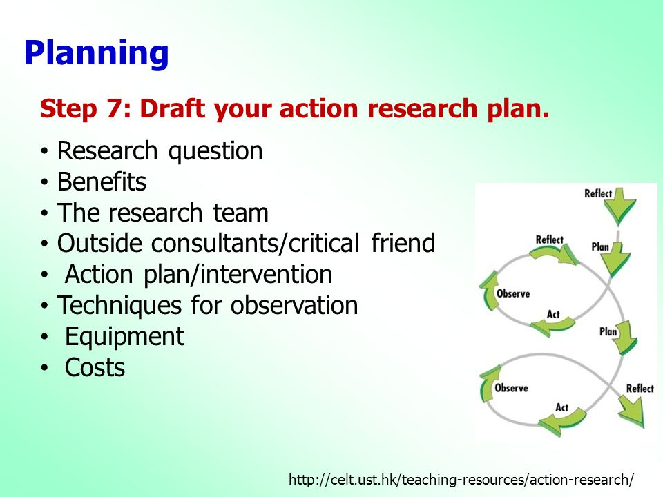 Planning Step 7: Draft your action research plan. Research question