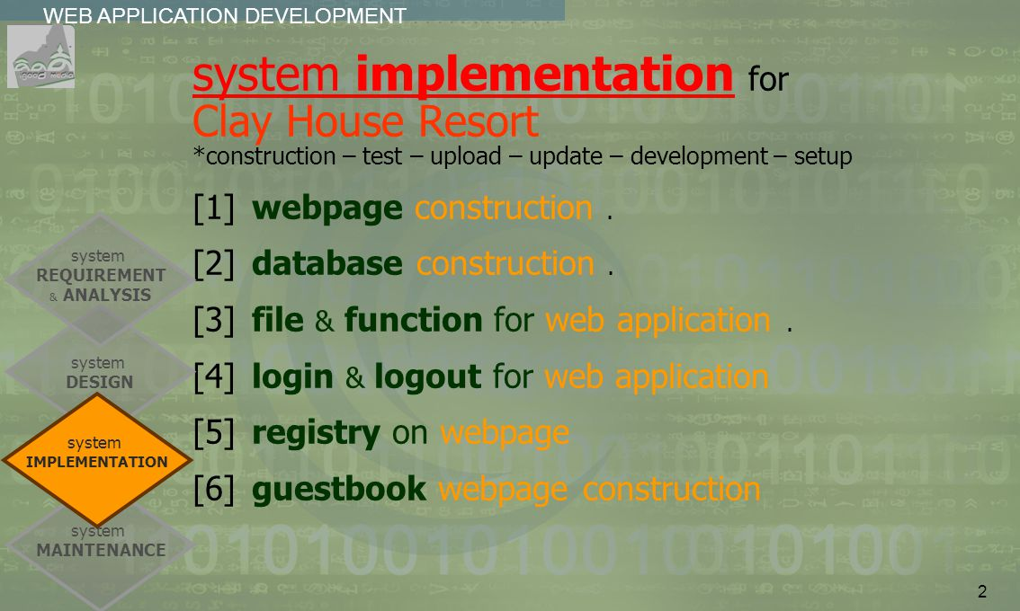 WEB APPLICATION DEVELOPMENT . . . . . . . . . . . . . . . .