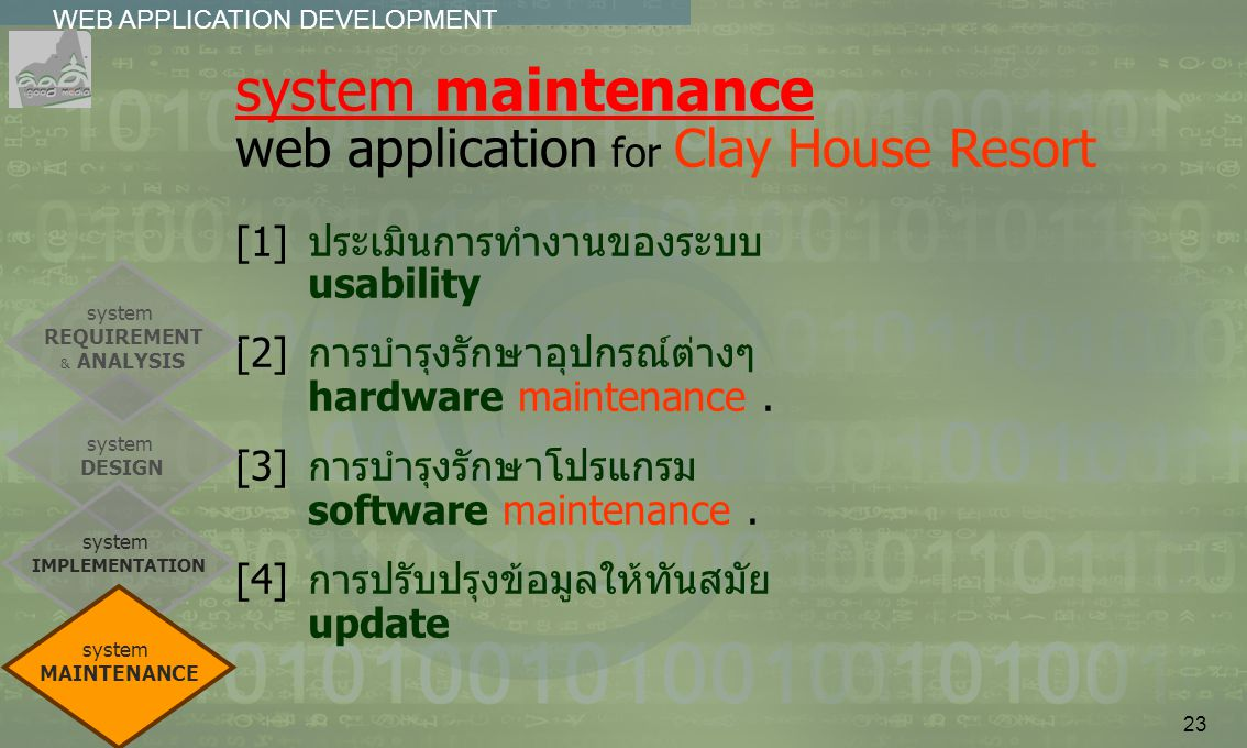 system maintenance web application for Clay House Resort