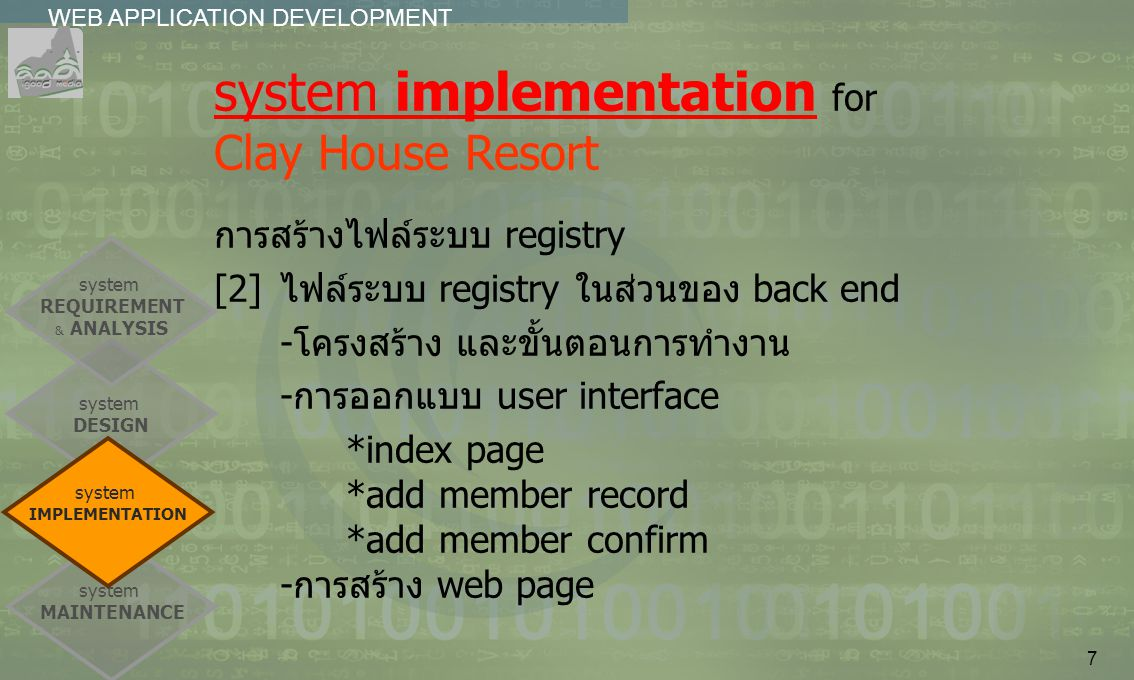 system implementation for Clay House Resort