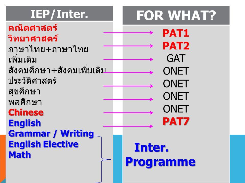 IEP/Inter. FOR WHAT คณิตศาสตร์ PAT1 วิทยาศาสตร์ PAT2
