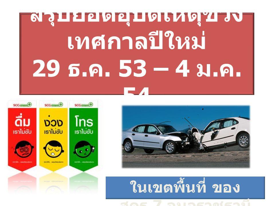 สรุปยอดอุบัติเหตุช่วงเทศกาลปีใหม่ 29 ธ.ค. 53 – 4 ม.ค. 54