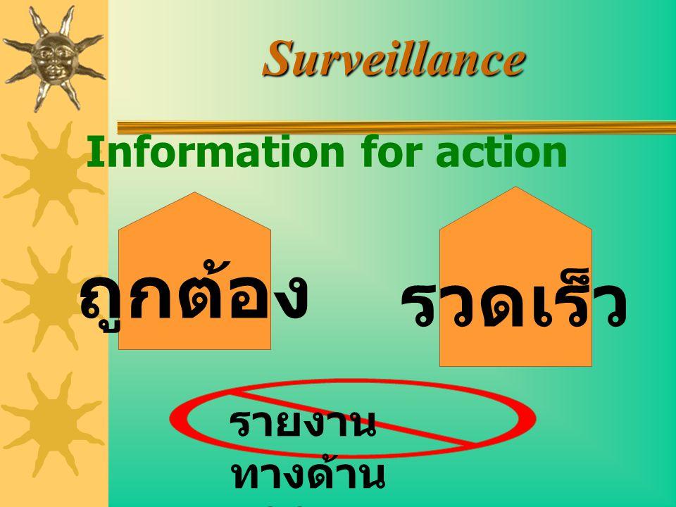 Surveillance Information for action รวดเร็ว ถูกต้อง รายงานทางด้านสถิติ