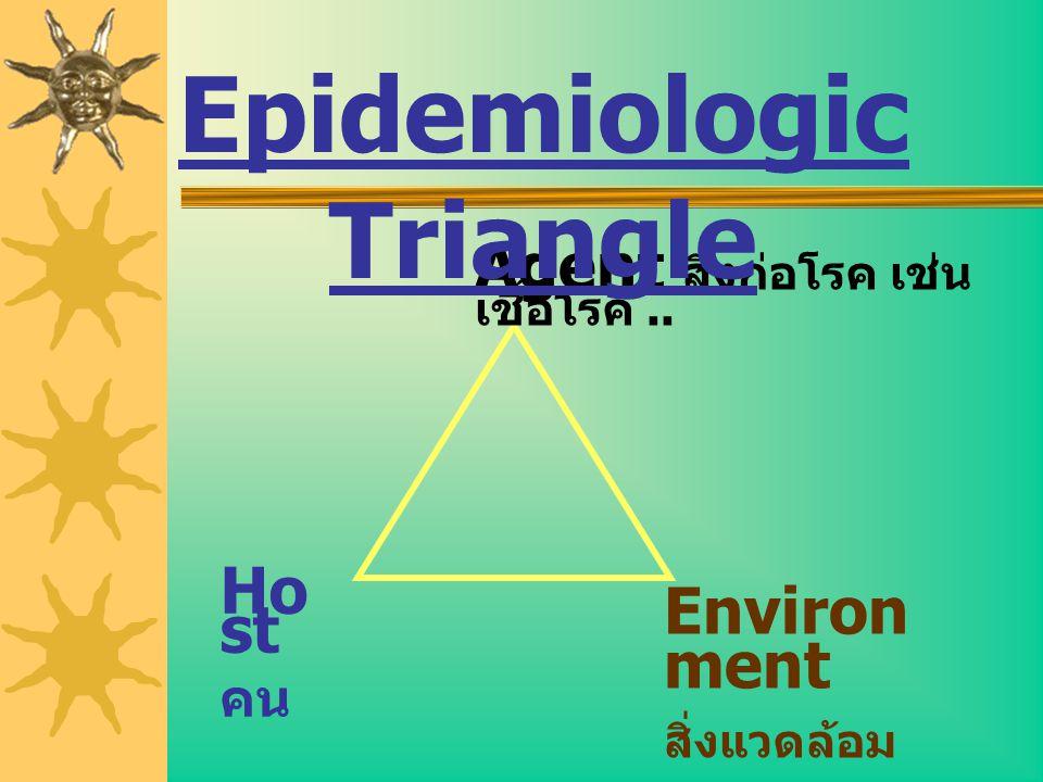 Epidemiologic Triangle