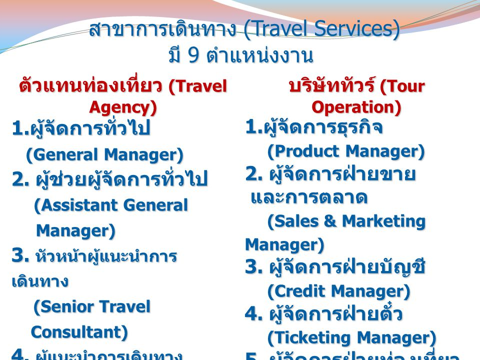 สาขาการเดินทาง (Travel Services) มี 9 ตำแหน่งงาน