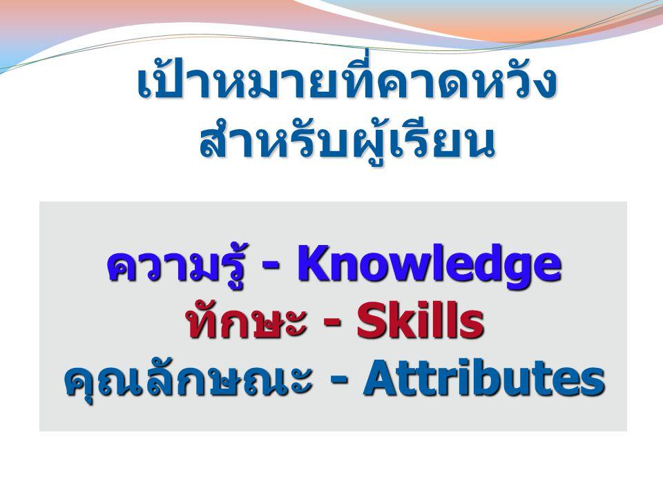 ความรู้ - Knowledge ทักษะ - Skills คุณลักษณะ - Attributes