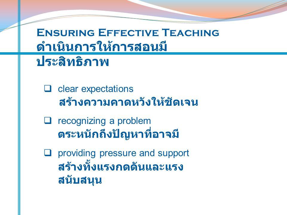 ดำเนินการให้การสอนมีประสิทธิภาพ