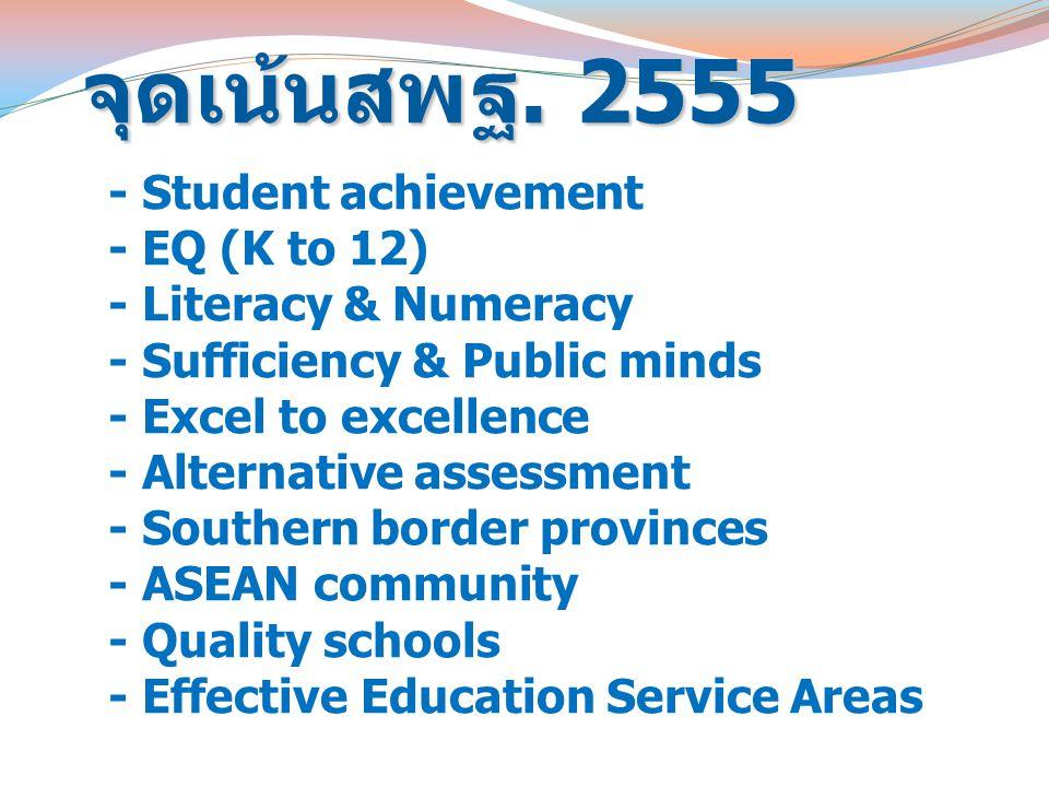จุดเน้นสพฐ. 2555 - Student achievement - EQ (K to 12)