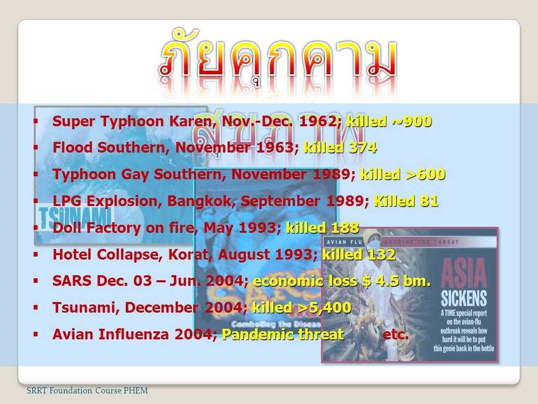 ภัยคุกคามสุขภาพ Super Typhoon Karen, Nov.-Dec. 1962; killed ~900