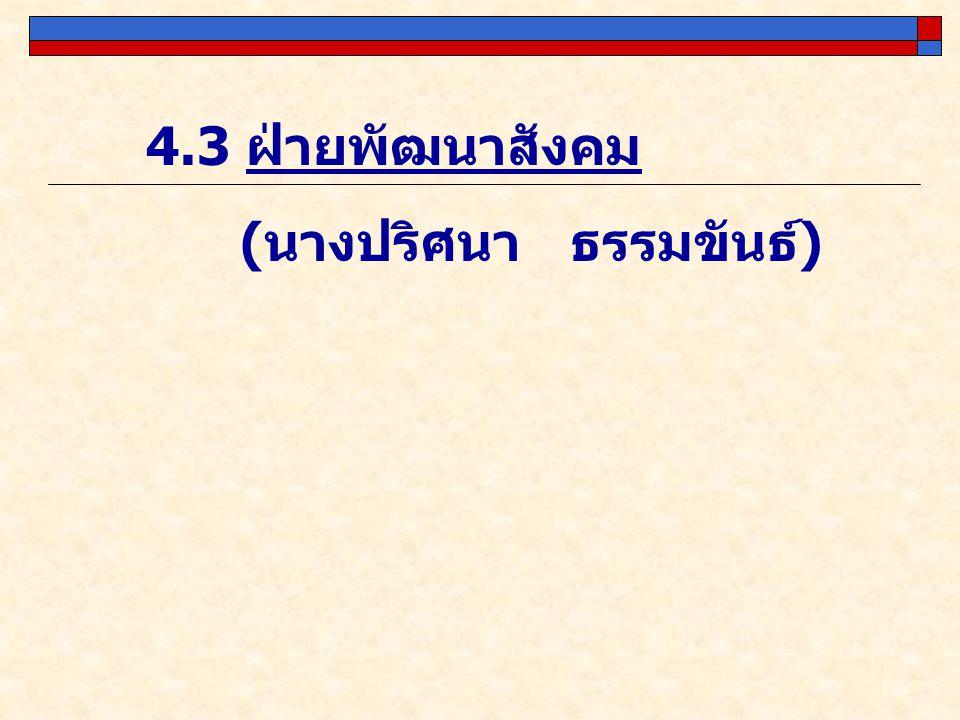 4.3 ฝ่ายพัฒนาสังคม (นางปริศนา ธรรมขันธ์)