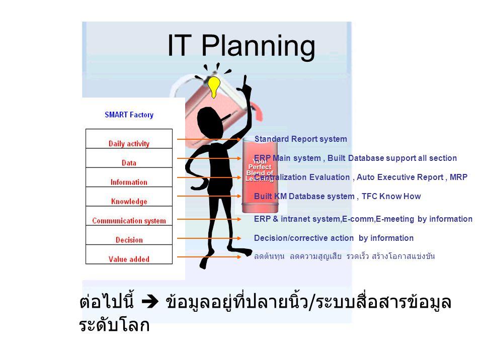 IT Planning ต่อไปนี้  ข้อมูลอยู่ที่ปลายนิ้ว/ระบบสื่อสารข้อมูลระดับโลก
