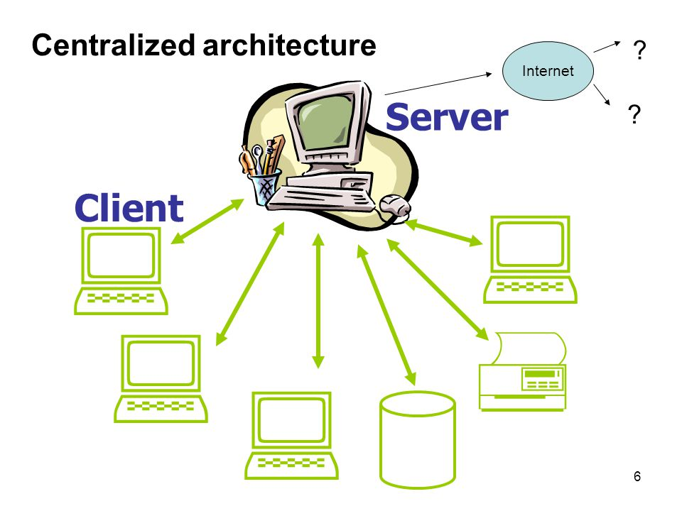 Centralized architecture