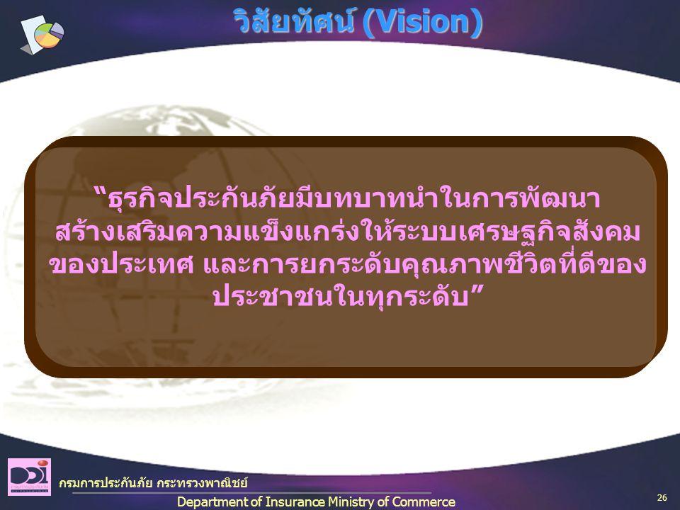 วิสัยทัศน์ (Vision)