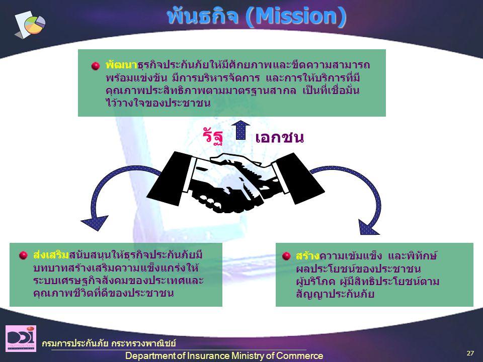 พันธกิจ (Mission) รัฐ เอกชน
