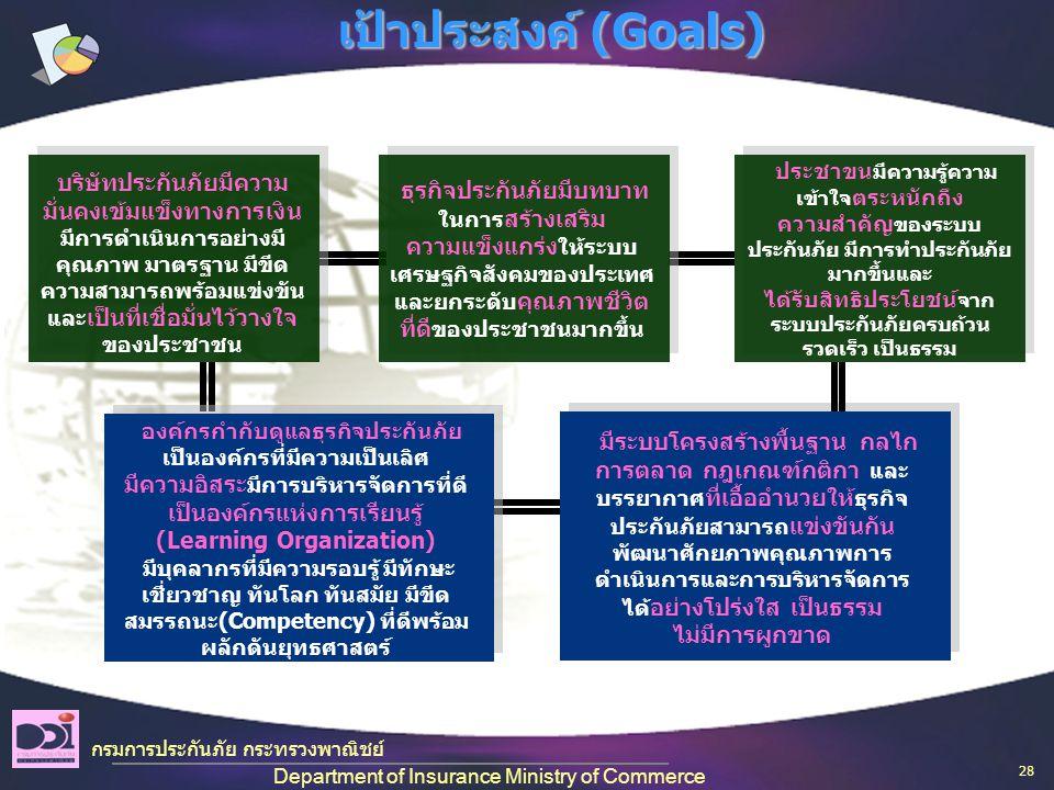 เป้าประสงค์ (Goals)