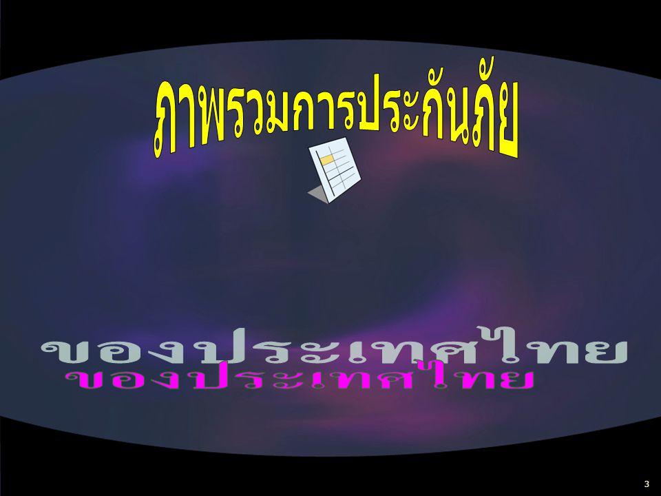 ภาพรวมการประกันภัย ของประเทศไทย 3