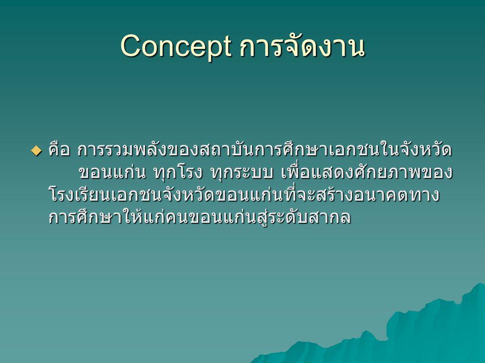 Concept การจัดงาน