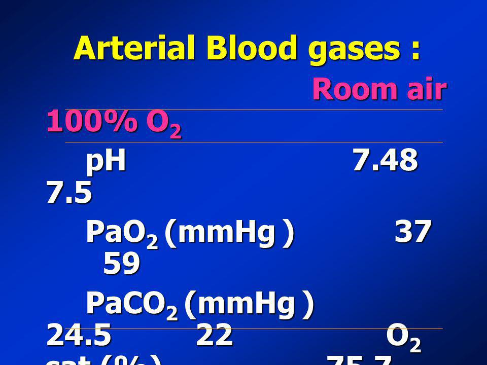 Arterial Blood gases : Room air 100% O2 pH 7.48 7.5 PaO2 (mmHg ) 37 59