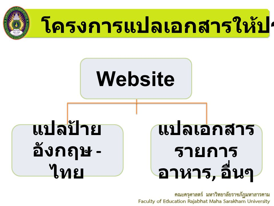 โครงการแปลเอกสารให้ประชากร